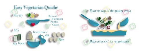 Easy Vegetarian Quiche